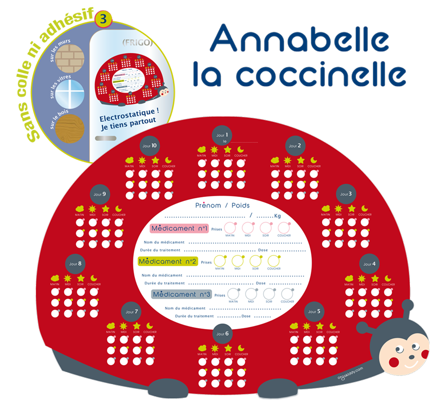 http://www.flying-mama.com/wp-content/uploads/2013/04/orgamalin-annabelle-coccinelle-et-picto-sans-clou.png
